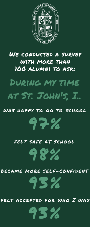 alum survey final.png